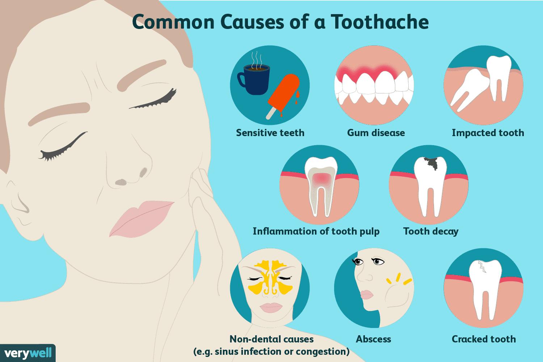 دندان درد و مشکلات لثه